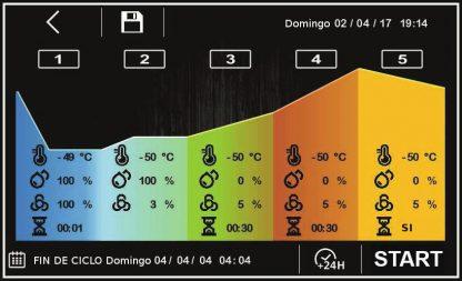 FLB 6080 - ARMARIO DE FERMENTACIÓN CONTROLADA PARA PANADERÍA Y BOLLERÍA