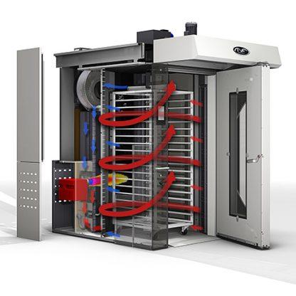 TECHNO 2.0 - HORNO ELÉCTRICO PROFESIONAL ROTATIVO TECHNO 2.0